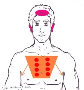 W2 61 dolore toracico sternale alto